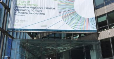 IMI: Celebrating 10 Years of Medical Innovations