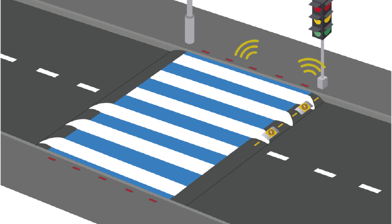 Sustainable Road Elements for Speed Reduction